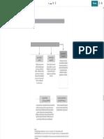 Libro Prevencion Social Cunjama.89.pdf