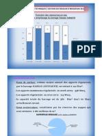 fiche synthese CA.pdf