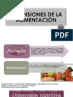 1.3 Dimensiones de La Alimentación
