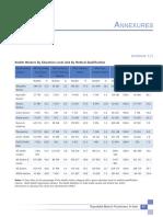 DOCTORS Statistics IIndia