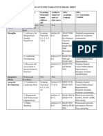 lo narrative summary sheet