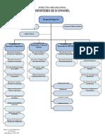Estructura Organizacional Final Mineco 0