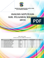 Cover Analisis SPM 2016