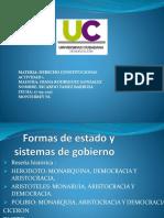 Formas de Estado y sistemas de Gobierno