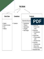 brainframework.pdf
