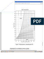 Variatia presiunii SF6 cu temperatura.doc