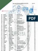 FIJEZA 250 TRABAJADORES PARA EL 2018