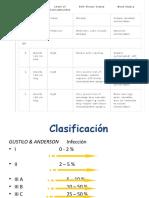 Gustillo y Anderson Fa