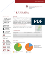 Larkana District Profile