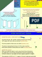 Isometeric progjection