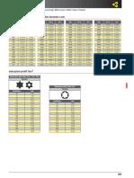 Cap5 Tabelle Parametri Ed Info Tecniche