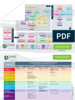 Fluxograma Processos.pdf