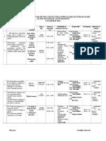 Scoala Altfel Planificare Activitati 2015