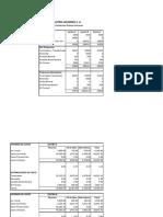 Resuelto Ejercicio de Sistema de Costos Por Proceso 1