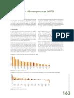 7.2. Inversion en Id Como Porcentaje Del Pib