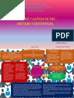 Mapa Mental Ventajas y Desventajas Del Arbitraje y Justicia de Paz