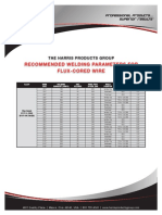 Mild Steel Fc Parameters