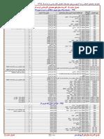 ARSHAD-1395-2-Fasle2-5-HONAR