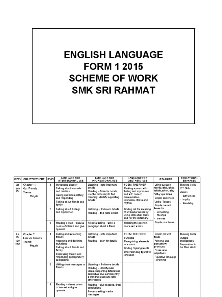 Rpt english form 1 question plural stopboris Choice Image