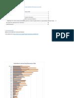 Schimburile Comerciale Dintre Romania Si USA- Date Si Statistici