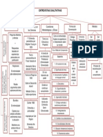 mapa entrevista cualitativa