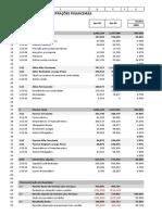 AFO II - Análise das demonstrações financeiras - Exemplo Bombril 98 e 99.xlsx