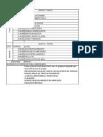 Lista de Orientação Grupo 0