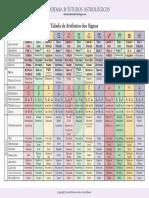 Tabela de Atributos Dos Signos - Academia Portuguesa de Astrologia