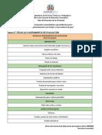 Tabla 27 - Técnicas e Instrumentos de Evaluación