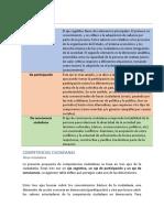 Competencia Ciudadana.docx - Documentos de Google