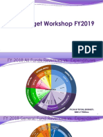 Budget Workshop FY2018-2019 (002)