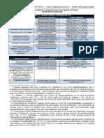 Quadro-Sinótico-da-Competência-por-Prerrogativa-de-Função.pdf