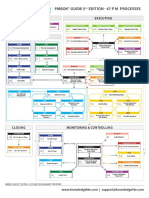 Pmbok Guide 5th Edition Processes Flow