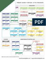Pmbok-guide-5th-edition-processes-flow.pdf
