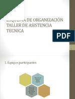 ESQUEMA DE ORGANIZACIÓN RUTA DE APRENDIZAJE.pptx