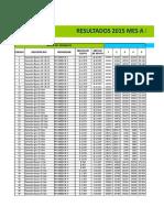 INVENTARIOS PARA PRODUCTO.xls