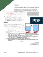 42c_ap_PV_diagrams.pdf