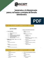 Función Administrativa y Administración Pública
