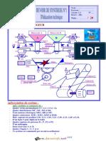 Devoir de Synthèse N°1 - Technologie - 1ère AS  (2002-2003) Mr Gassoumi