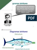 Diagrama_de_Ishikawa.pdf