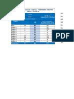 10 Continuidad de Negocio II - Informe