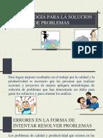 Metodologia Para La Solucion de Problemas