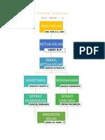 Struktur Organisasi Xii. Mipa - 5
