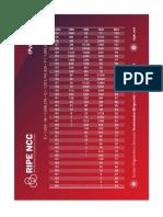 IPv6 Chart 2015