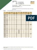 Ades - Admarine III - We019 Issued 22-02-2018 at 1702 Lt
