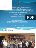 Avances Del PEEDH-Honduras