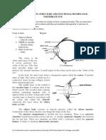 Organs of vision.pdf