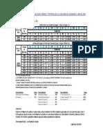 RESULTADOS DE SEDACAJ.pdf