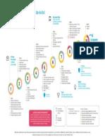 obstetricia_cv-final-malla.pdf