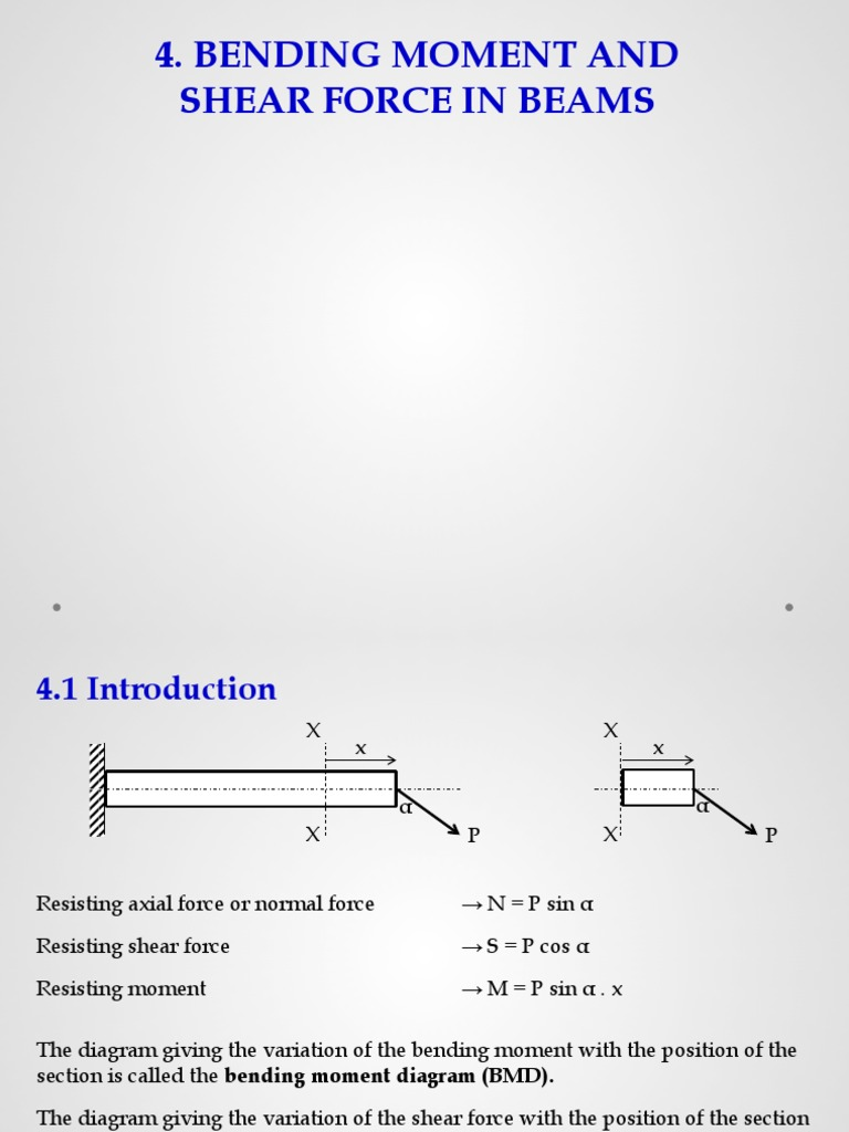 4 Bending Moment And Shear Forces Beam Structure Diagram Uniformly Distributed Load